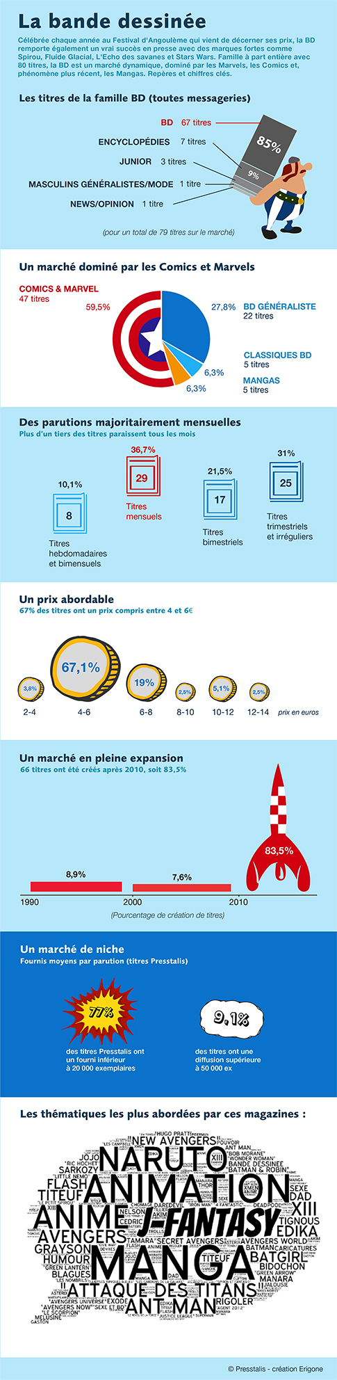 infographies-BD